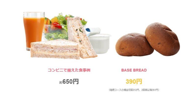 BASE FOOD(完全栄養食)は理想的なバランス
